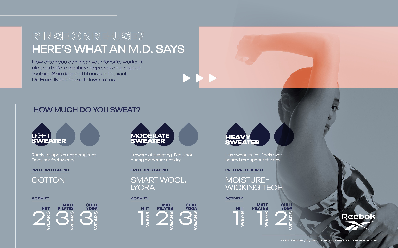 GymClothes_infographic