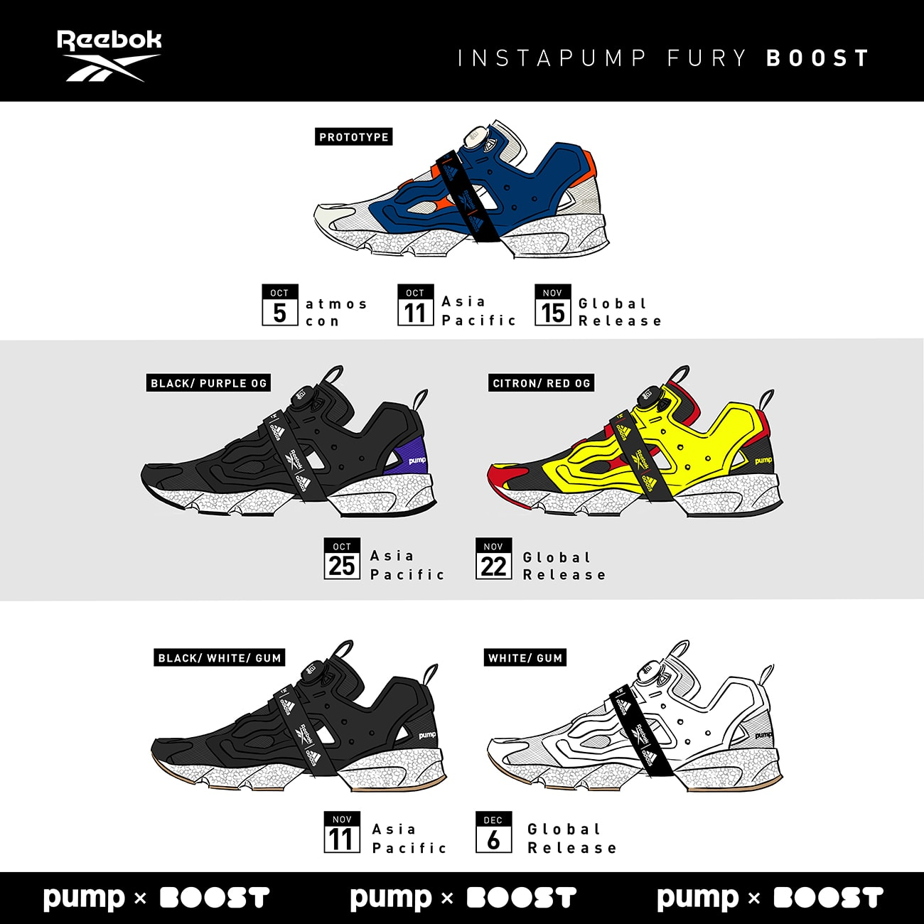 Reebok Instapump Fury BOOST Makes History