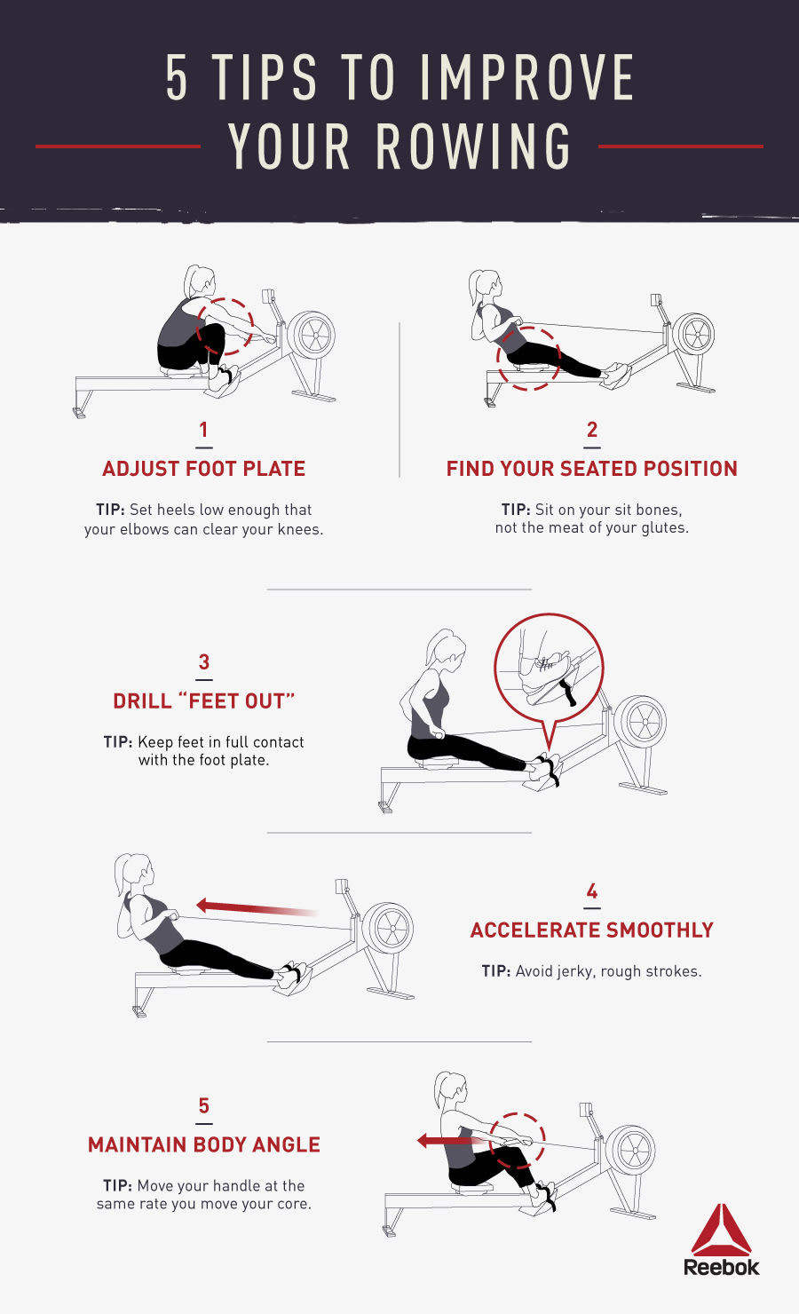 Science of Rowing