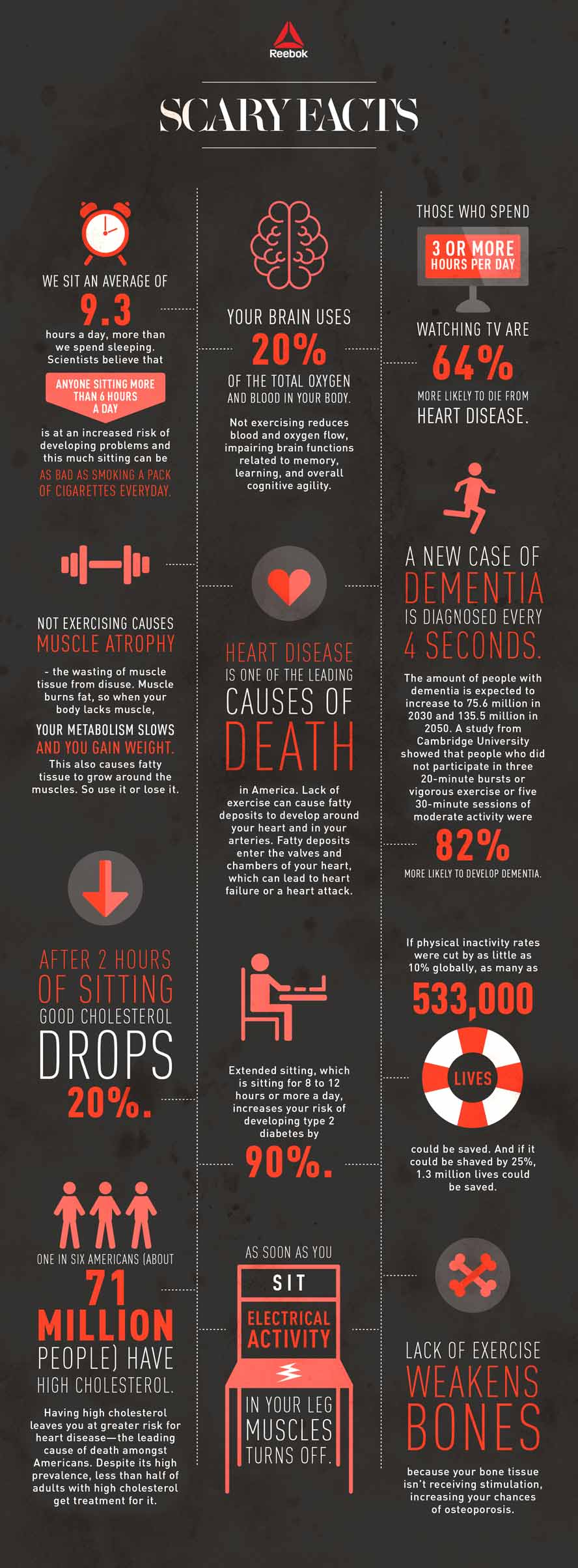 health statistics infogrpahic