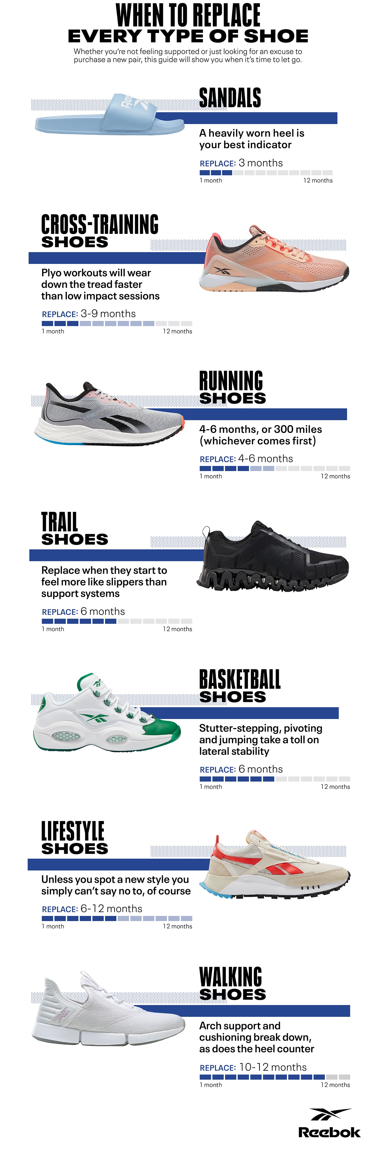 When to Replace Every Type of Shoe_rev
