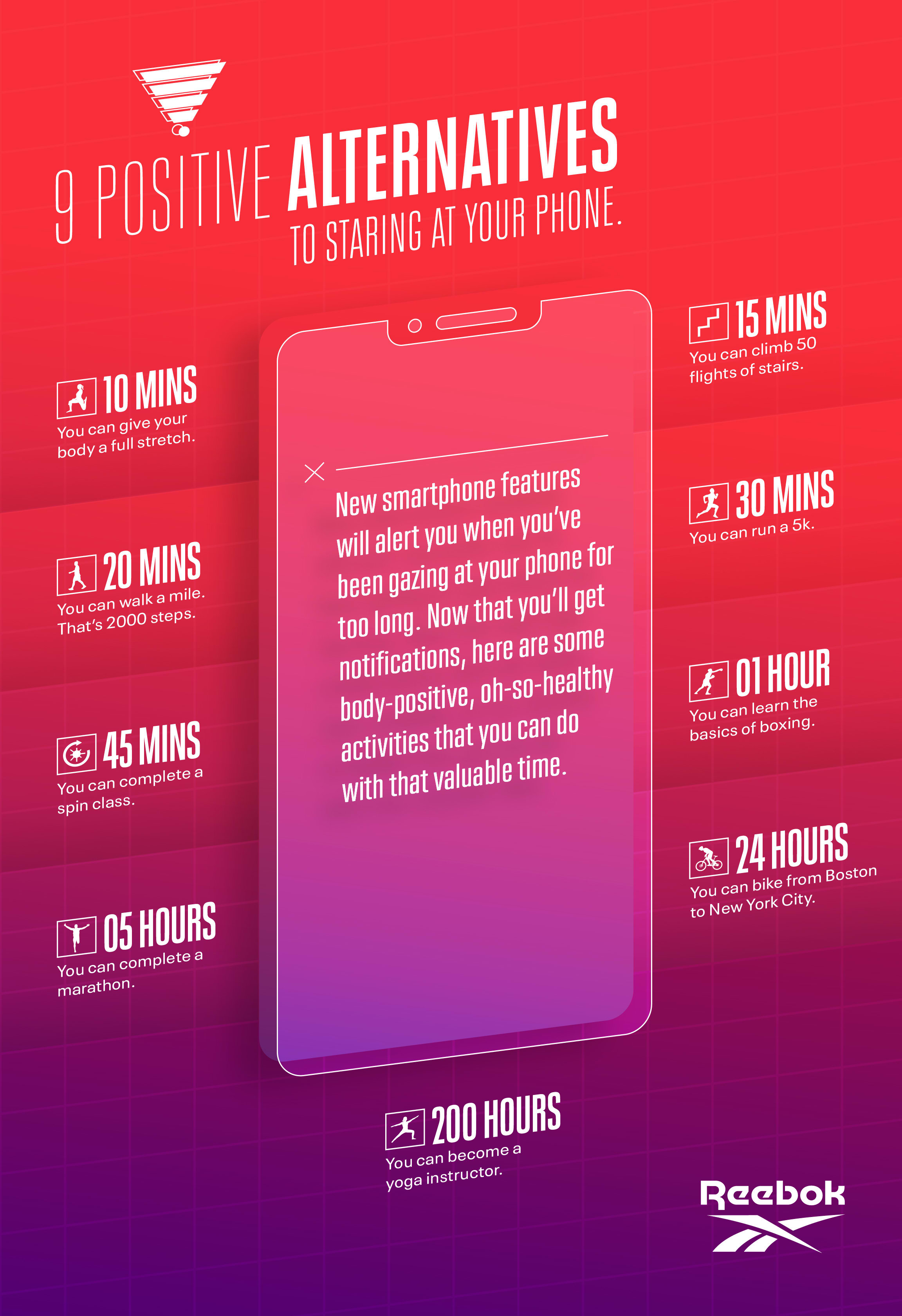 PhoneInfographic