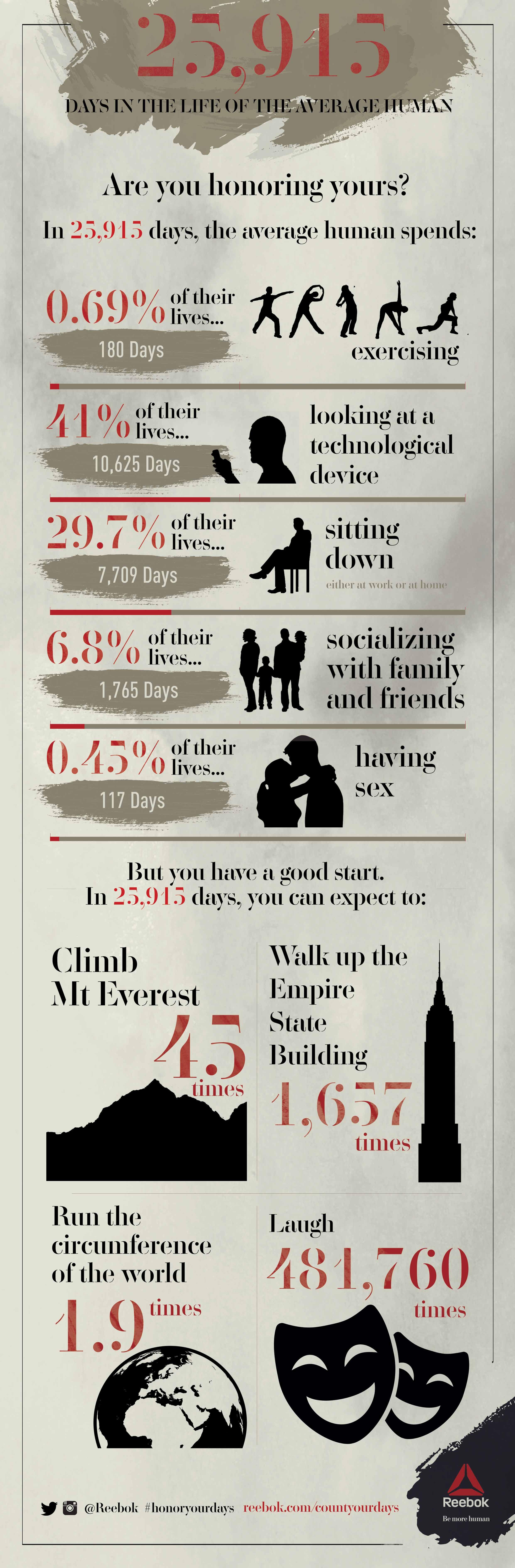Reebok Lifetime Infographic