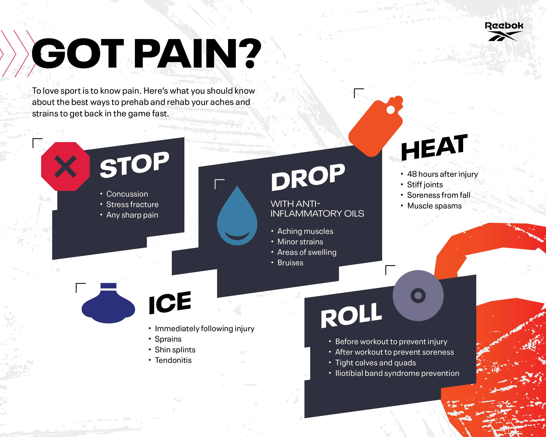 Final_Reebok_Infographic_StopDropRoll