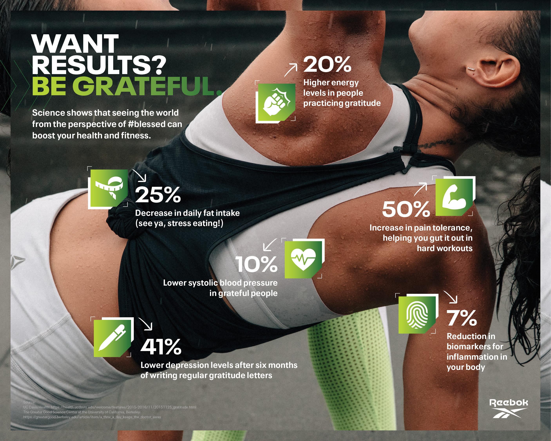 Reebok_Infographic-1_Gratitude_FINAL