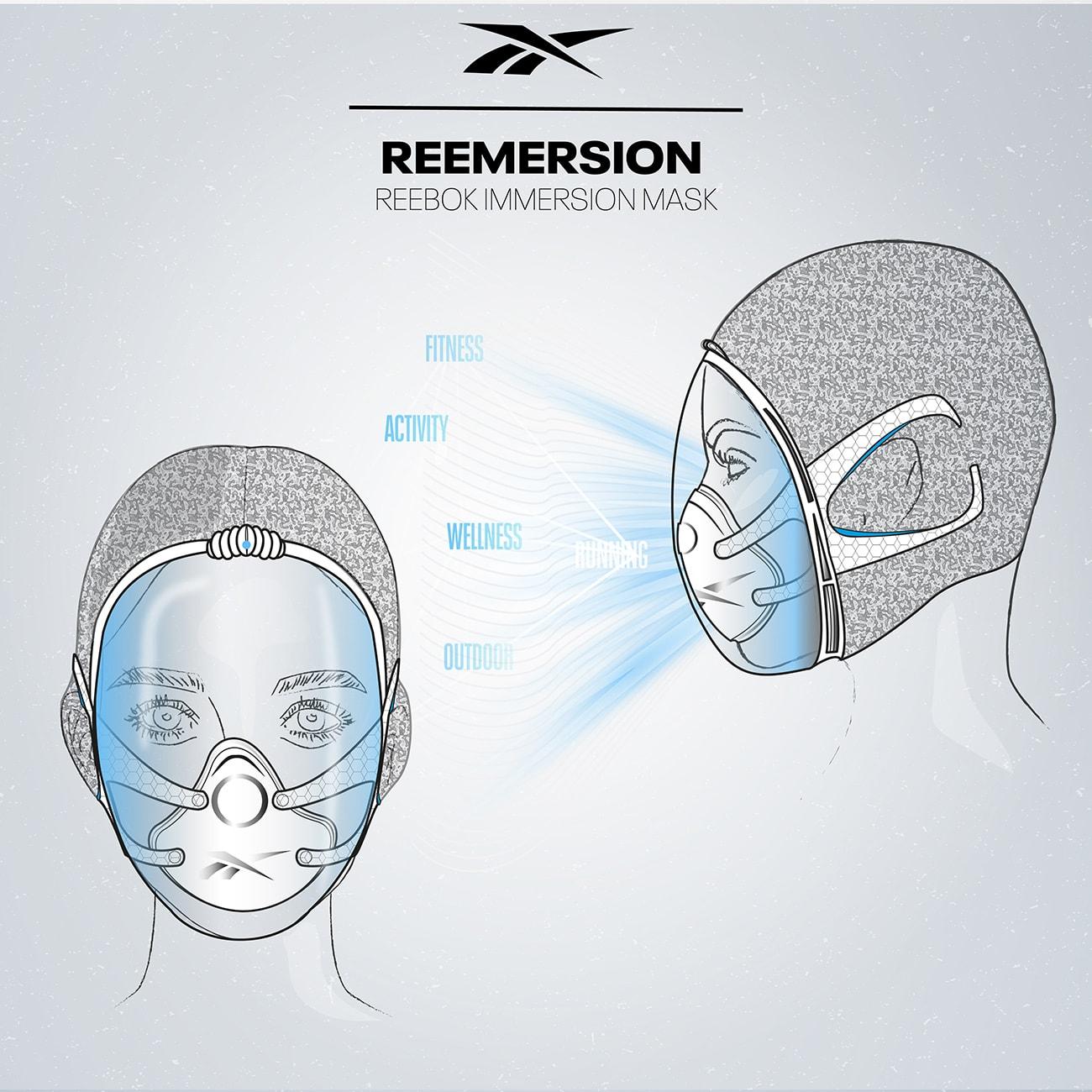 Mask_REEMERSION