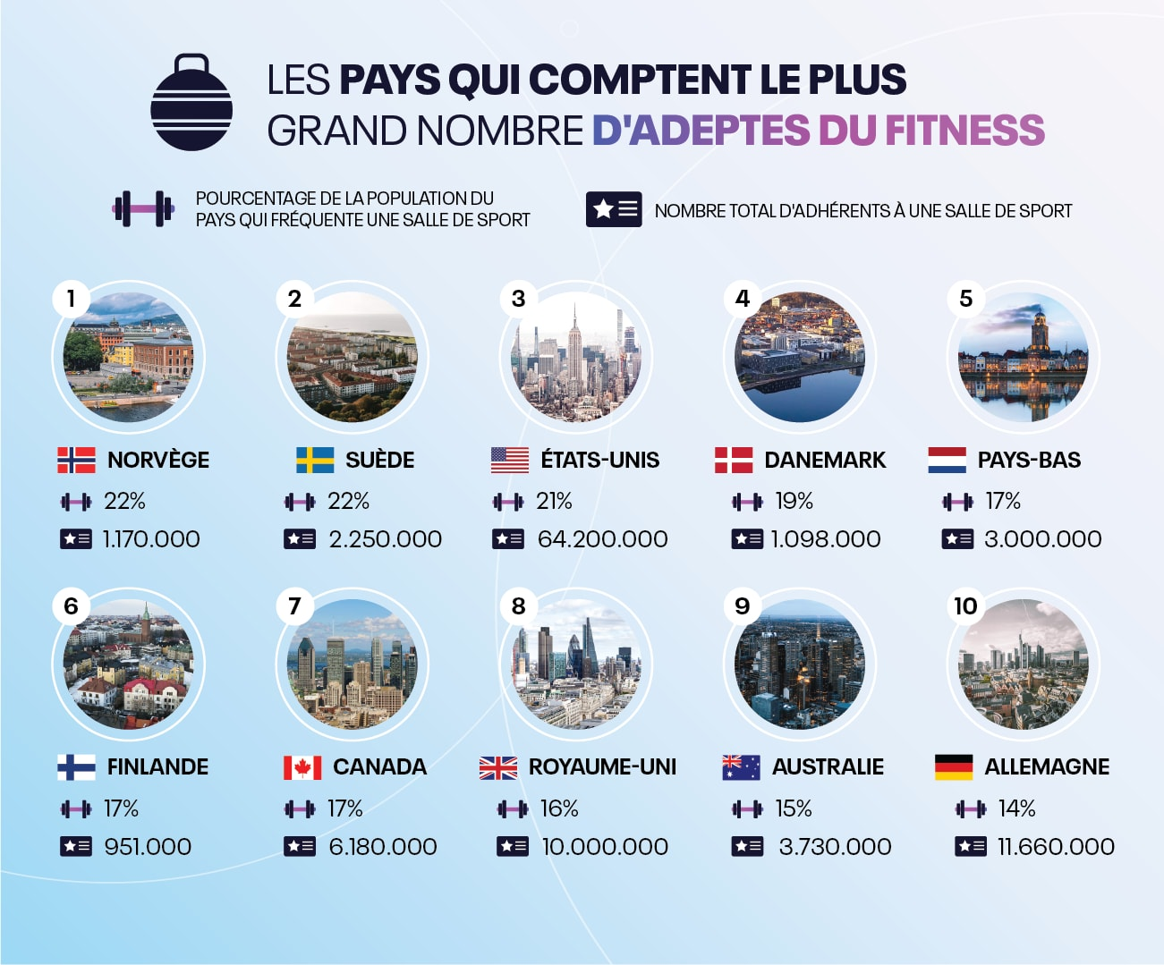 Global_state_fitness_pays