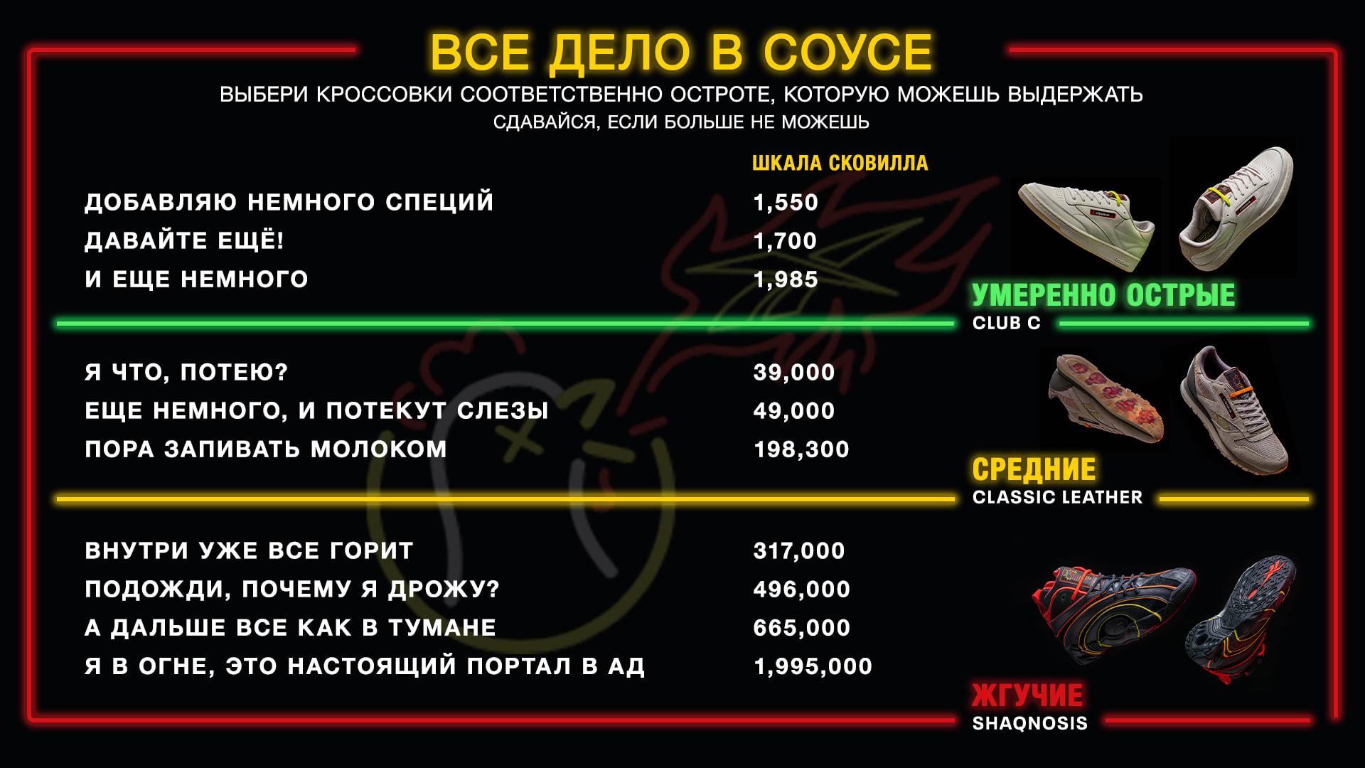 1314439-HotOnes-Infographic-RUS-1920x1080