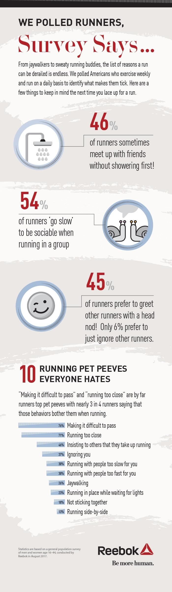 running-etiquette-infographic